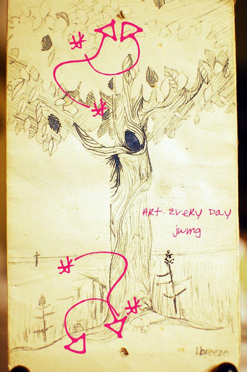 Notes tree